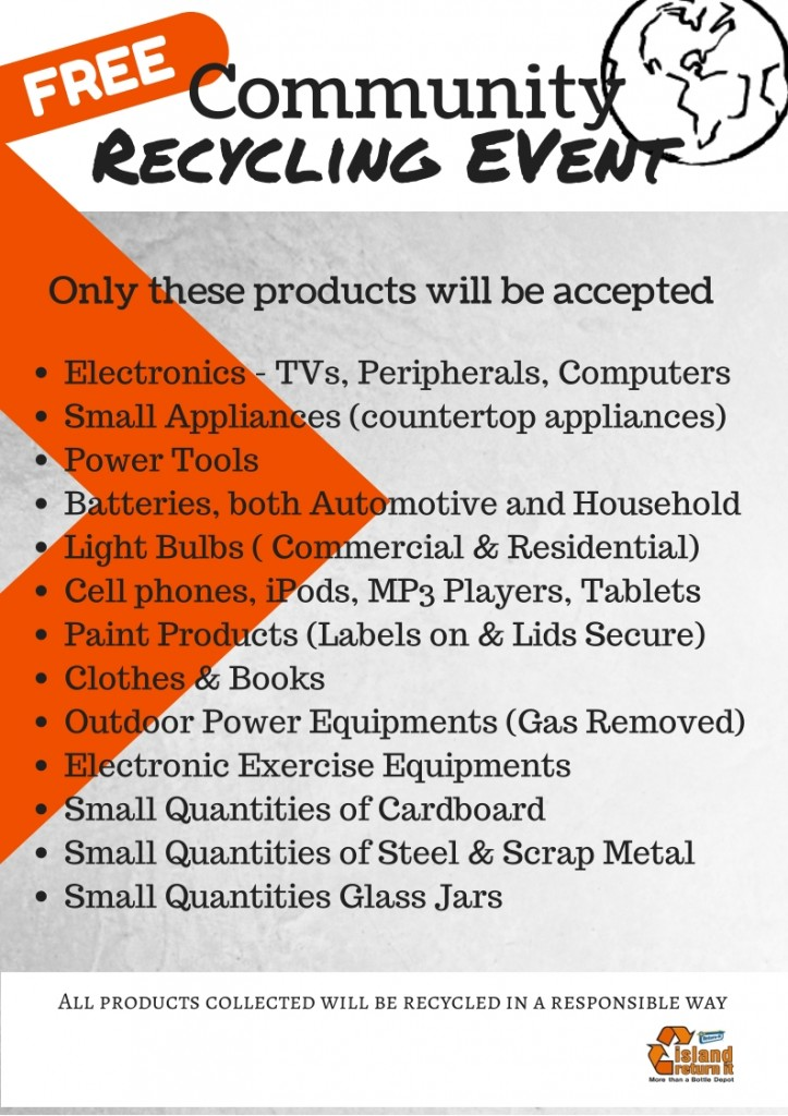 accepted_products