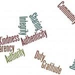 Standards of Practice for Blogging